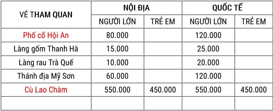 Bảng giá vé tham quan Hội An 2017
