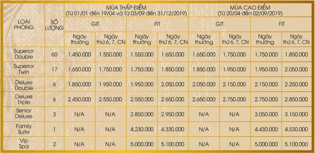 Bảng giá phòng khách sạn Ebisu Onsen